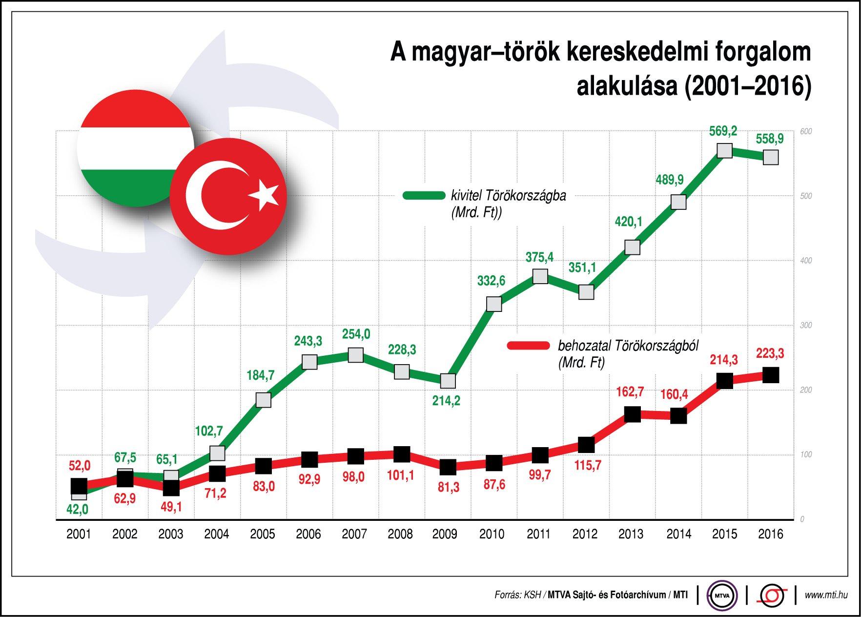 Magyarországon eljárás indult az Alza-val szemben, a túl agresszív módszereik miatt | thebeercellar.hu