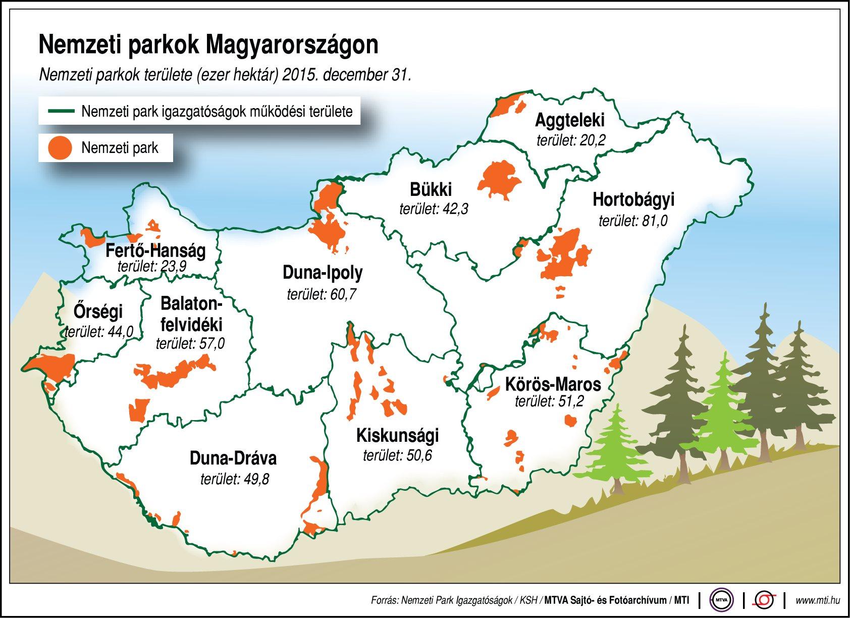 magyar nemzeti parkok térkép Magyarország Nemzeti Parkjai Térkép   Térkép