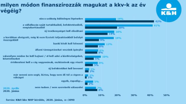 megbízható beruházási projektek az interneten 2020)