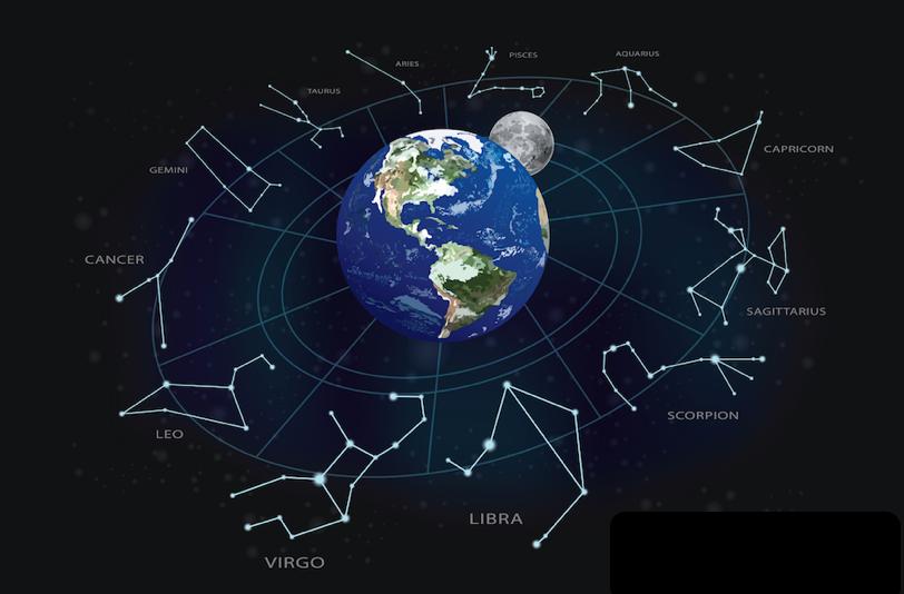 Napi horoszkóp - extenda.hu